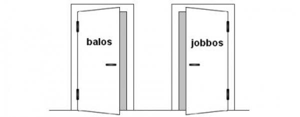 beltéri ajtó nyitásiránya